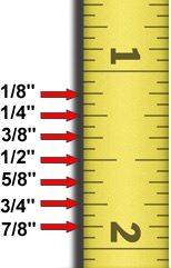 Measurements Conversion Calculator