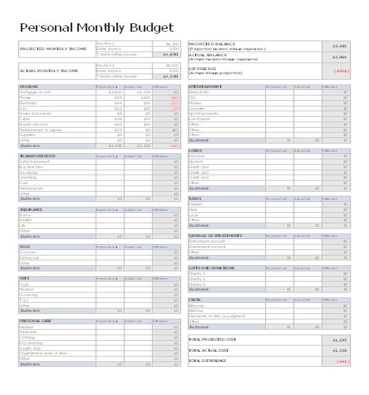 Microsoft Excel - Personal Monthly Budget...